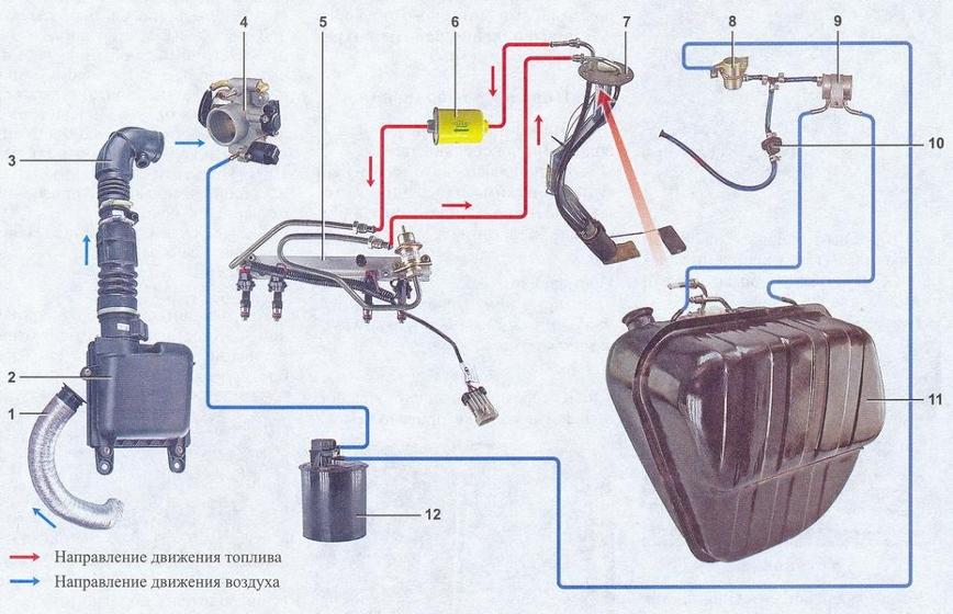 Фото №30 - устройство автомобиля ВАЗ 2110 инжектор